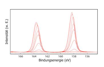 PES ― Photoelectron Spectroscopy